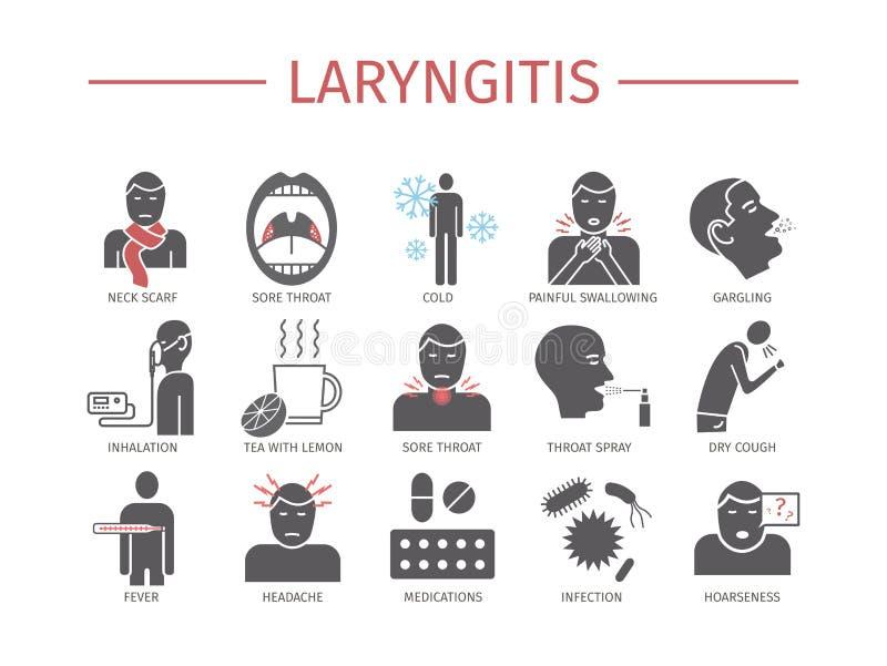 laryngitissen Symptomen, Behandeling Geplaatste pictogrammen vector illustratie