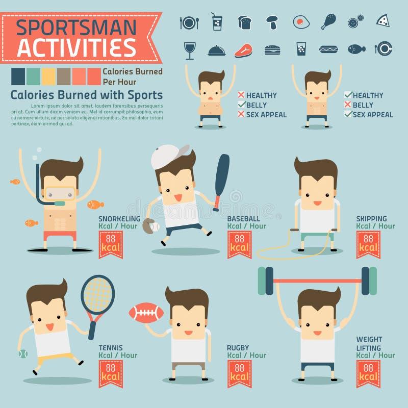 Las actividades y las calorías del deportista quemaron infographics con la comida stock de ilustración