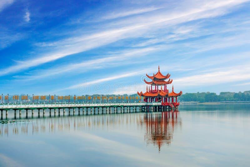 Las atracciones turísticas famosas de Gaoxiong foto de archivo