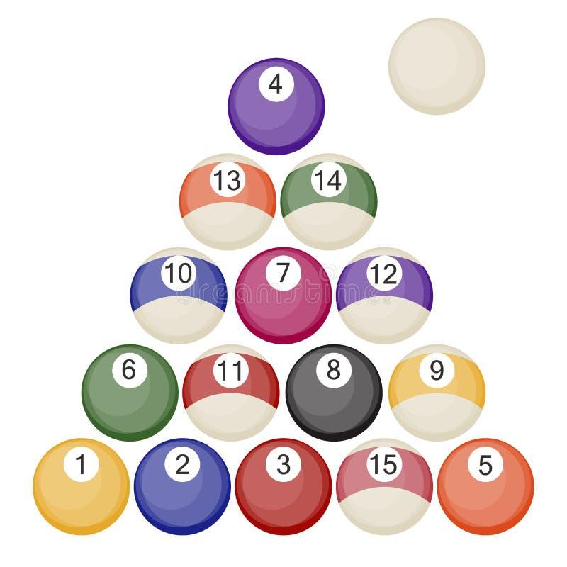 Las bolas de la piscina o del billar de la colección de las bolas de billar con la bola de señal aislada en el fondo blanco vecto libre illustration