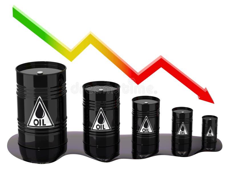 Las caídas de precios del barril del petróleo abajo representan gráficamente fotos de archivo libres de regalías