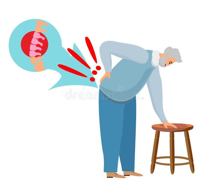 Las causas cr?nicas del dolor espinal y de cuello, espina dorsal articulan concepto de las enfermedades libre illustration