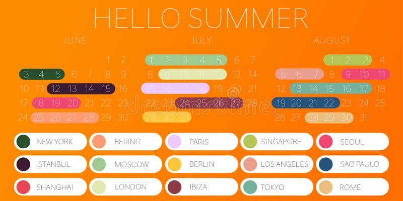 Las ciudades importantes del viaje del verano 2019 viajan a plan libre illustration