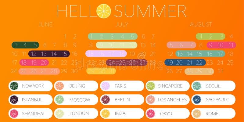 Las ciudades importantes del viaje del verano 2019 viajan a plan ilustración del vector