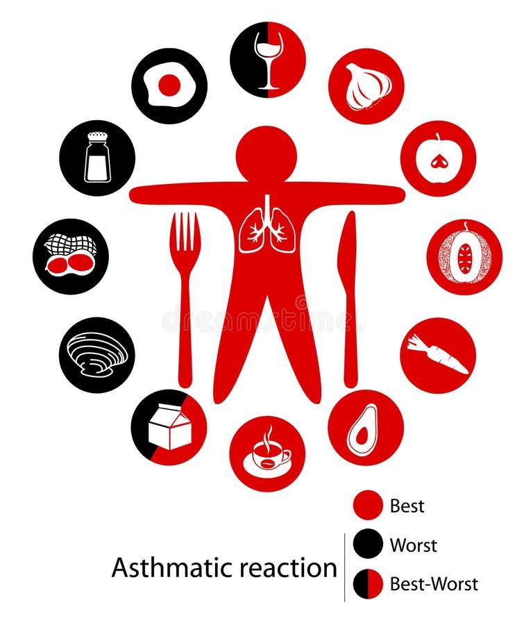 Las comidas mejores y peores para sus pulmones stock de ilustración