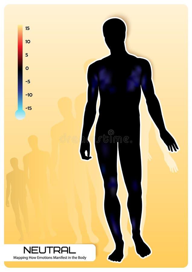 Las emociones manifiestan en el cuerpo stock de ilustración