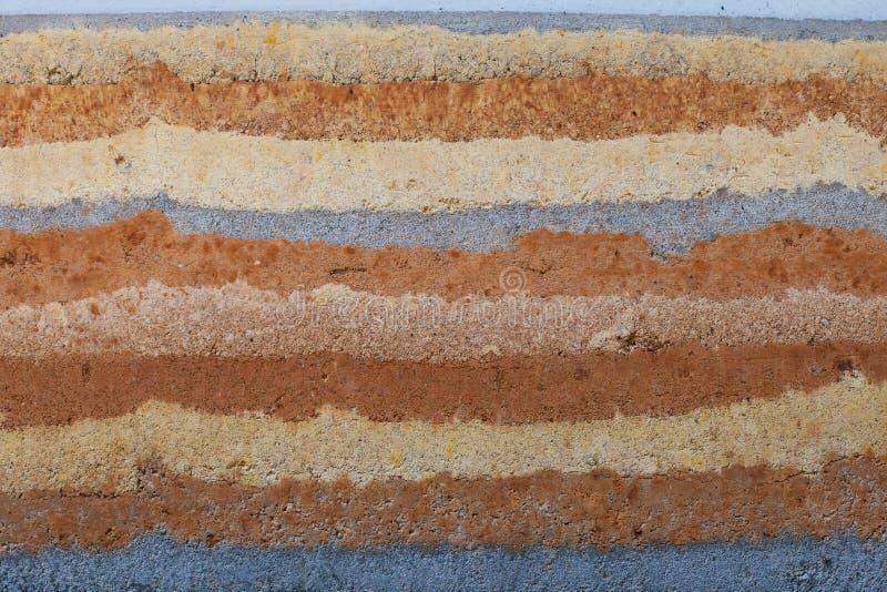 Las estriaciones, los colores naturales del earthtone, y las texturas de un ramm fotografía de archivo libre de regalías