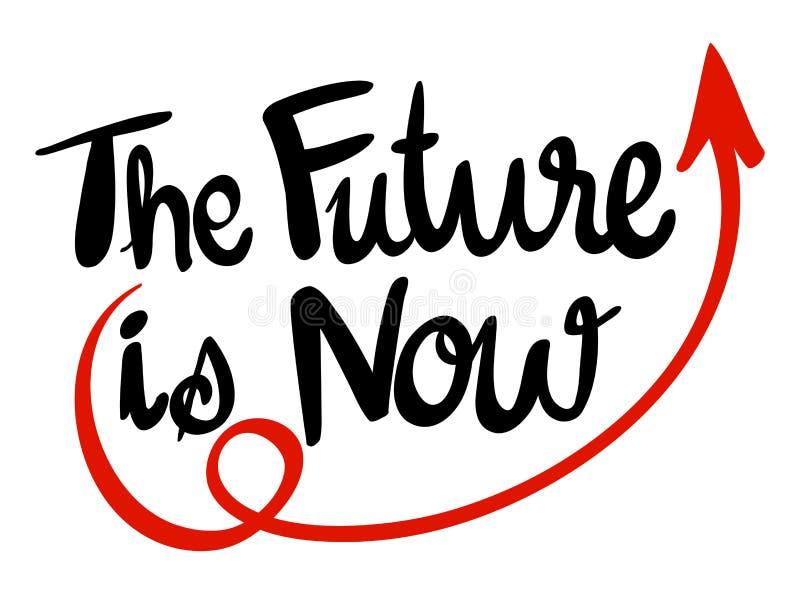 Las expresiones de la palabra para el futuro ahora están libre illustration