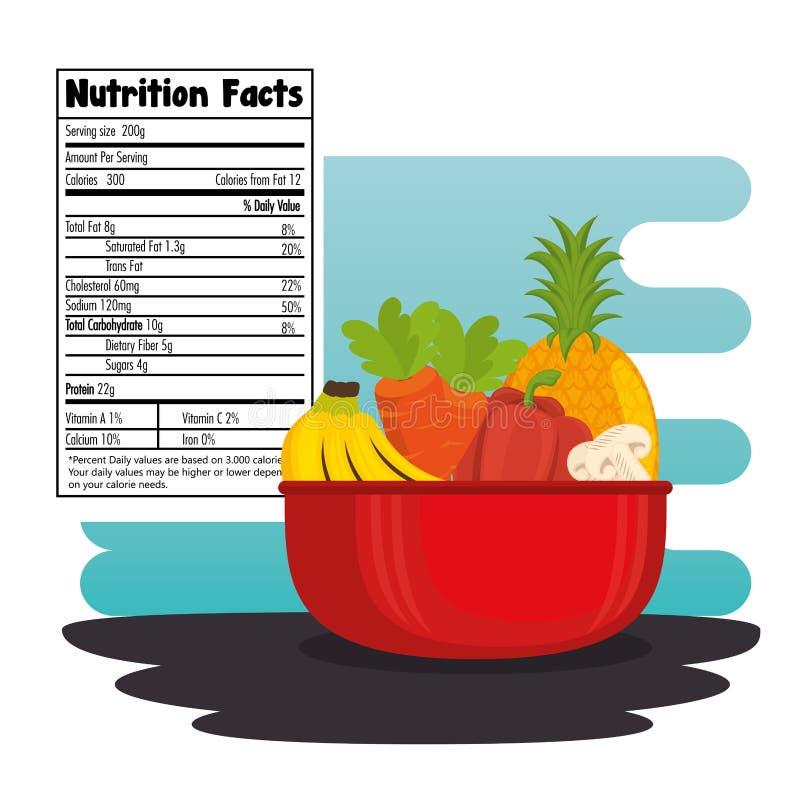 Las frutas y verduras agrupan con hechos de la nutrición stock de ilustración