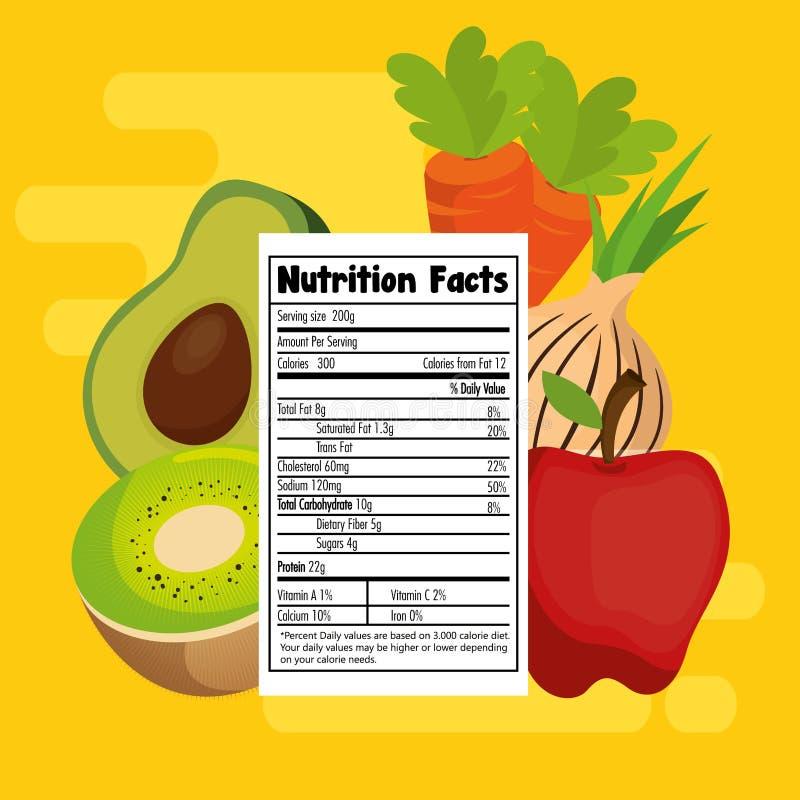 Las frutas y verduras agrupan con hechos de la nutrición ilustración del vector