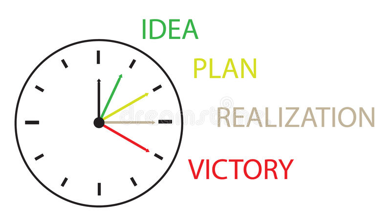 Las horas que muestran tiempo de la idea antes de la puesta en práctica imagenes de archivo