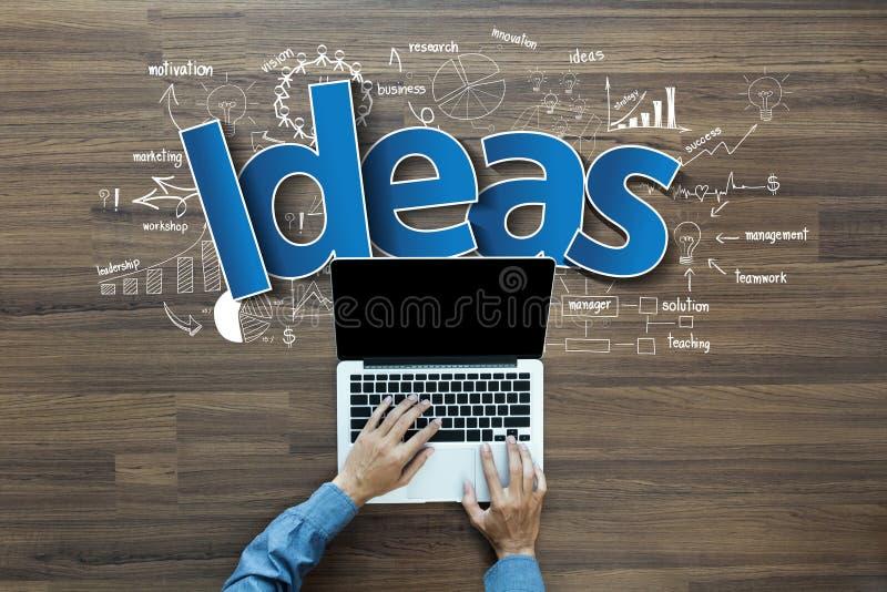 Las ideas firman con las cartas del dibujo del pensamiento creativo de los garabatos ilustración del vector