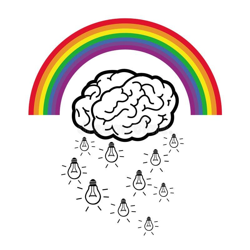 Las ideas que bajan de un cerebro se nublan con el arco iris stock de ilustración