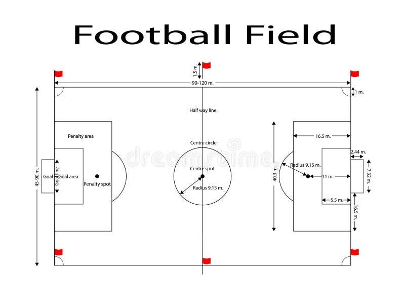 Las líneas de campo de fútbol, fútbol archivaron la línea Medidas estándar Ejemplo del vector del deporte imagen, JPEG imagenes de archivo