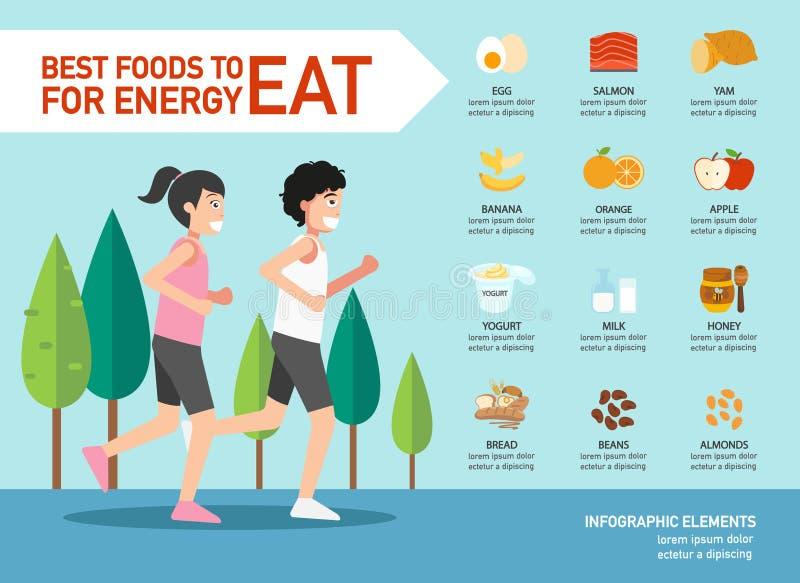 Las mejores comidas a comer para la energía infographic libre illustration