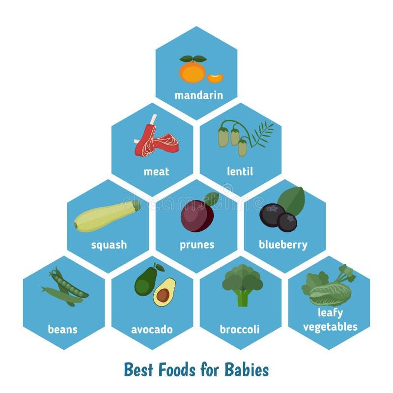 Las mejores comidas para los bebés stock de ilustración