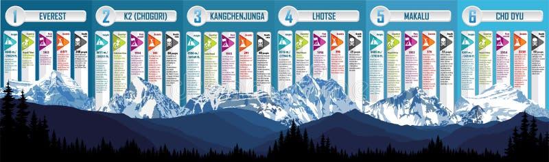 Las montañas más altas del vector infographic stock de ilustración