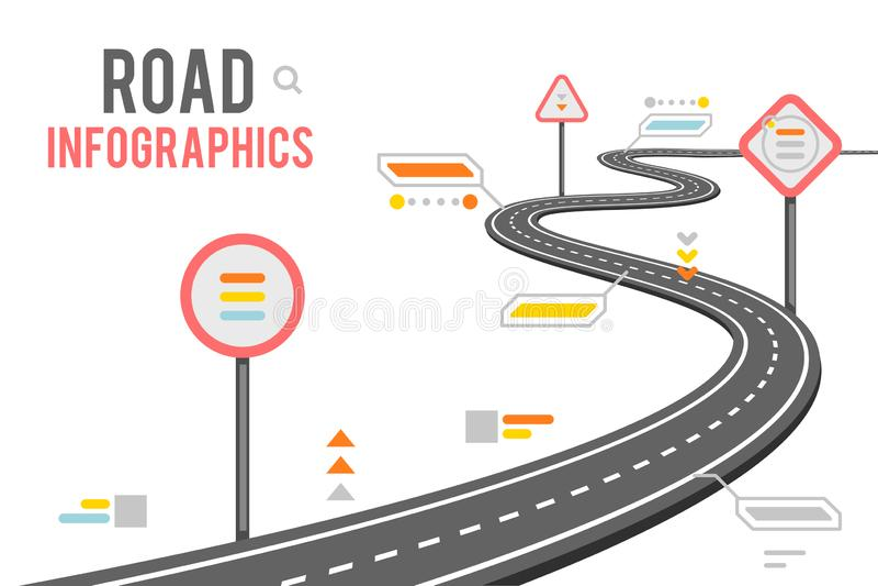 Las muestras del infographics de la manera de camino diseñan el ejemplo del vector libre illustration