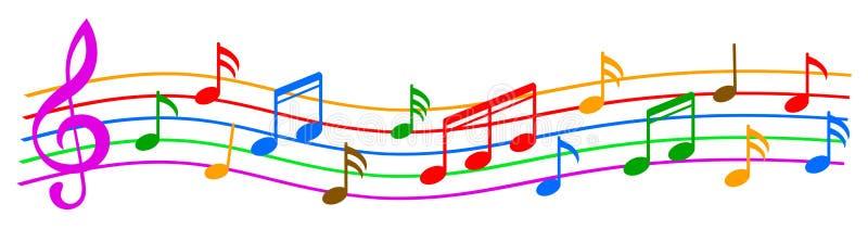 Las notas de la música, grupo colorido musical observan - vector libre illustration