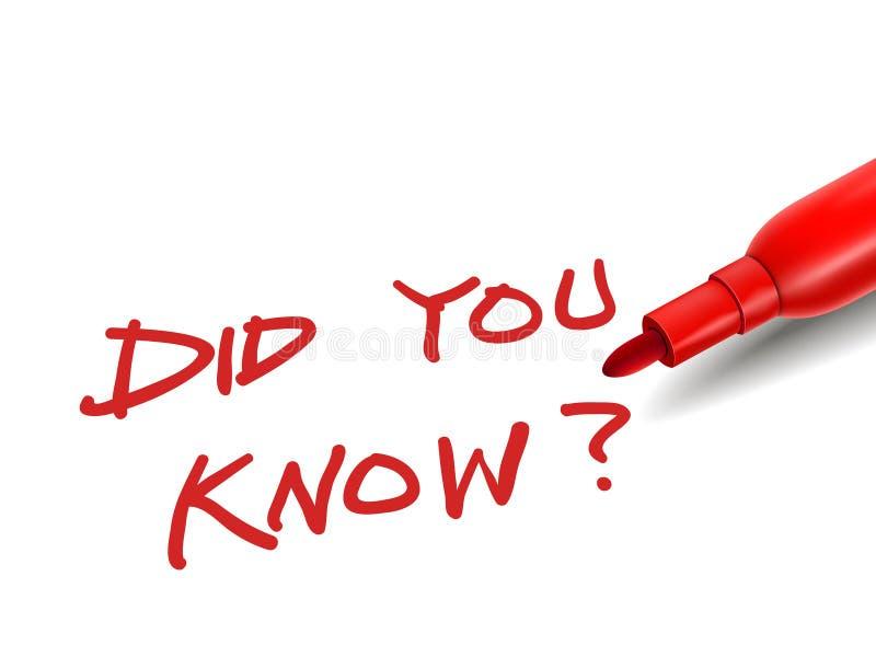 Las palabras usted sabía con un marcador rojo ilustración del vector