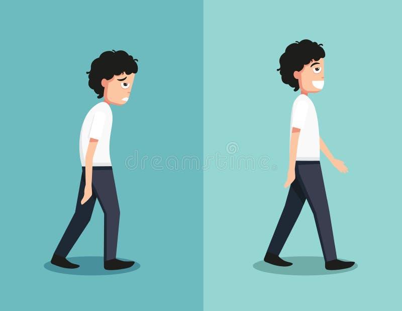 Las posiciones mejores y peores para el paseo ilustración del vector