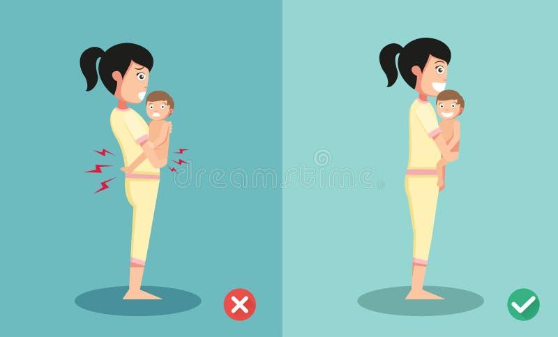 Las posiciones mejores y peores para el pequeño bebé que se considera permanente ilustración del vector