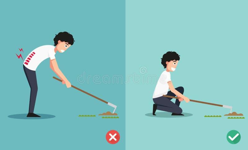 Las posiciones mejores y peores para que la azada cave la tierra y plante un t stock de ilustración