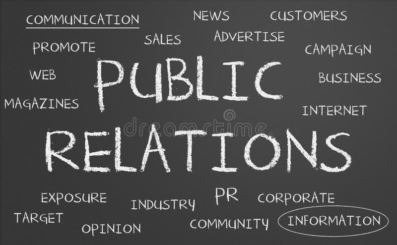 Las relaciones públicas redactan la nube stock de ilustración