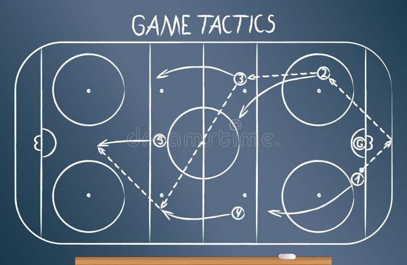 Las táctica del hockey proyectan exhausto en la pizarra en tiza ilustración del vector