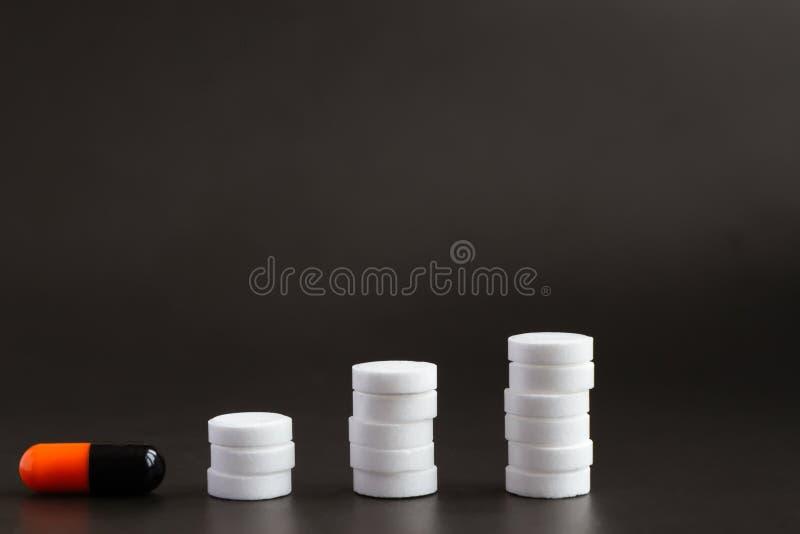 Las tabletas blancas alinearon con torres de diversas alturas y una píldora de la medicina negra y anaranjada farmacia, pasos de  imagen de archivo