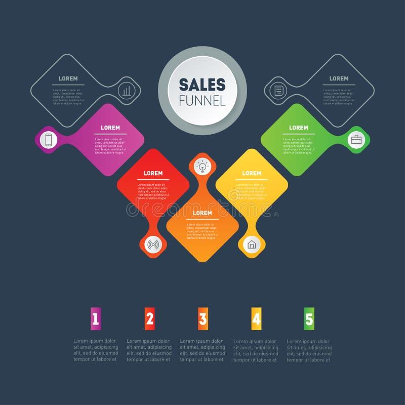Las ventas concentran o concepto de la presentación del negocio con 5 opciones En stock de ilustración