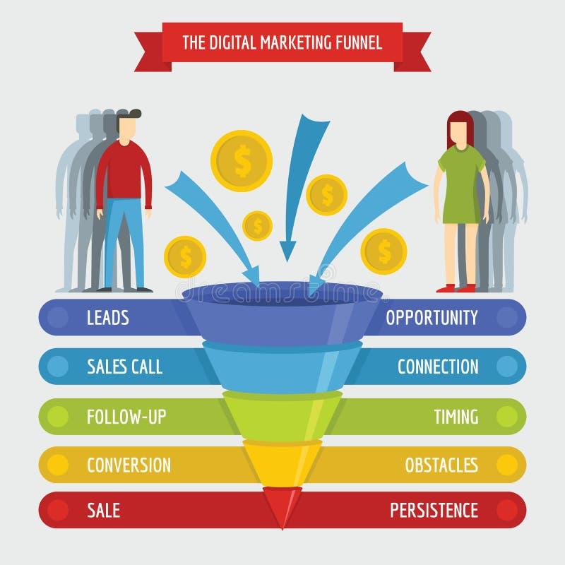 Las ventas del márketing de Digitaces concentran la bandera infographic, estilo plano ilustración del vector