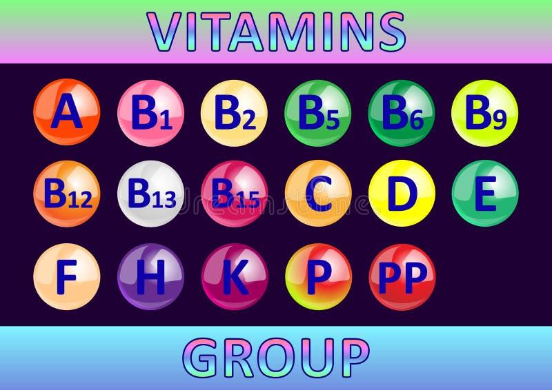 Las vitaminas agrupan, la lista de vitaminas bajo la forma de tabletas multicoloras brillantes redondas libre illustration