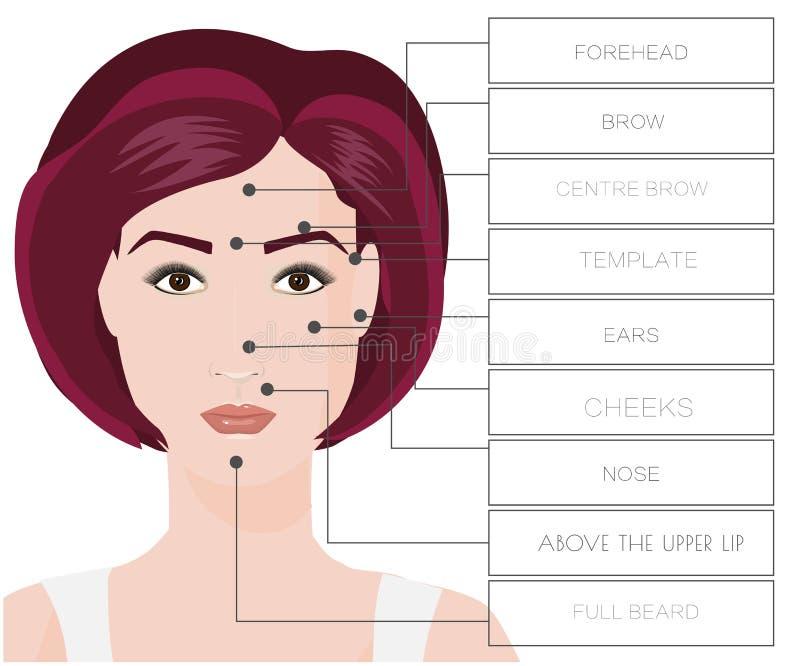 Man Depilation Laser Hair Removal  Male Epilation  Stock Illustration