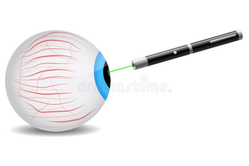 Laser op oog stock illustratie