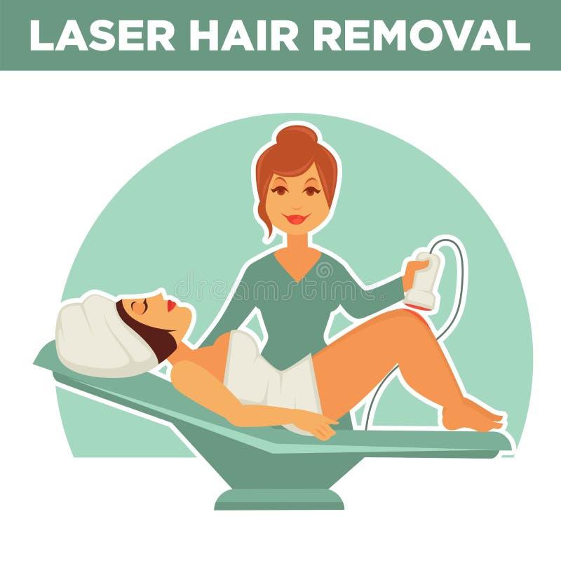 Laserowego włosianego usunięcia promocyjny plakat z salonu klientem i mistrzem royalty ilustracja
