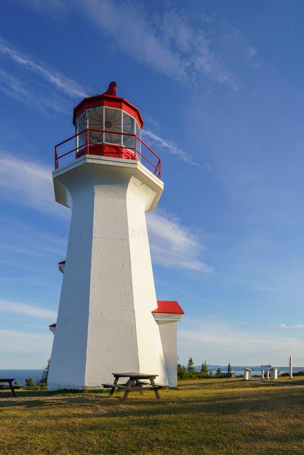 Latarnia morska przy nakrętką Gaspe Forillon park narodowy, Quebec obraz royalty free