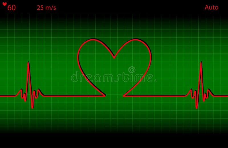 Latido del corazón médico libre illustration