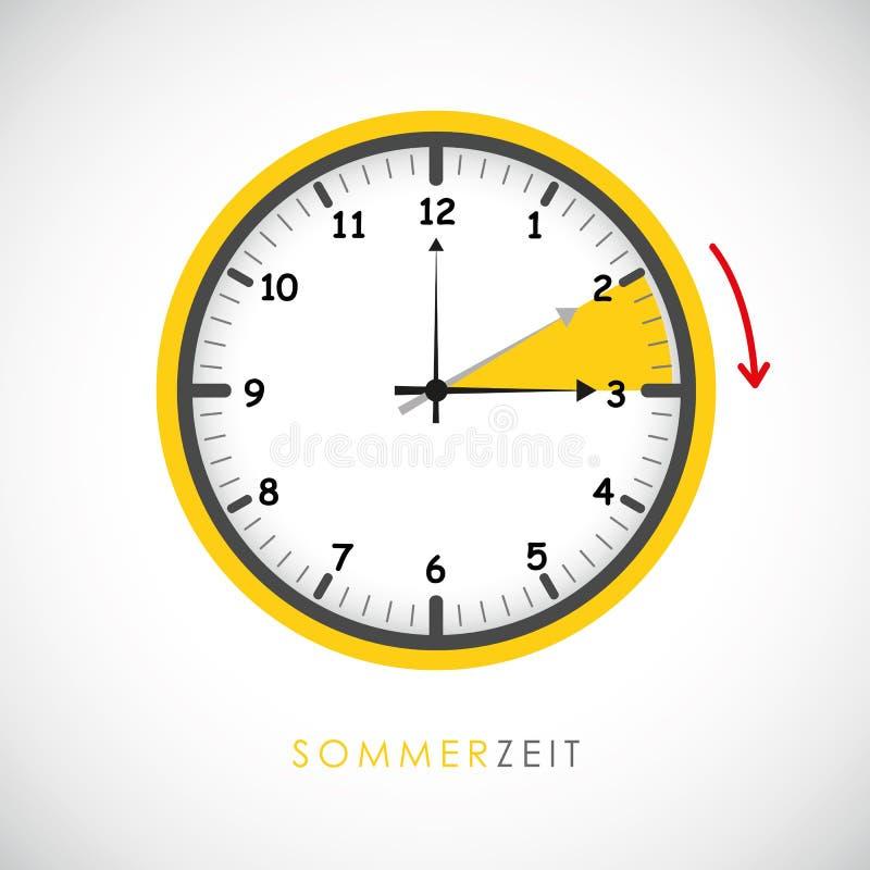 Lato czasu zegaru światła dziennego oszczędzania czas z czerwoną strzałą ilustracja wektor