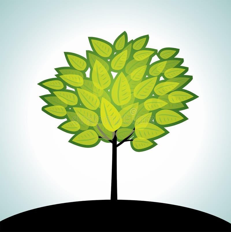 lato drzewa wektor royalty ilustracja