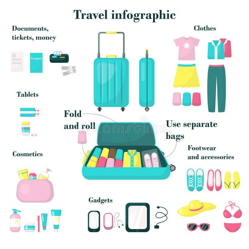 Lato podróż infographic, wektorowy mieszkanie odizolowywał ilustrację ilustracja wektor