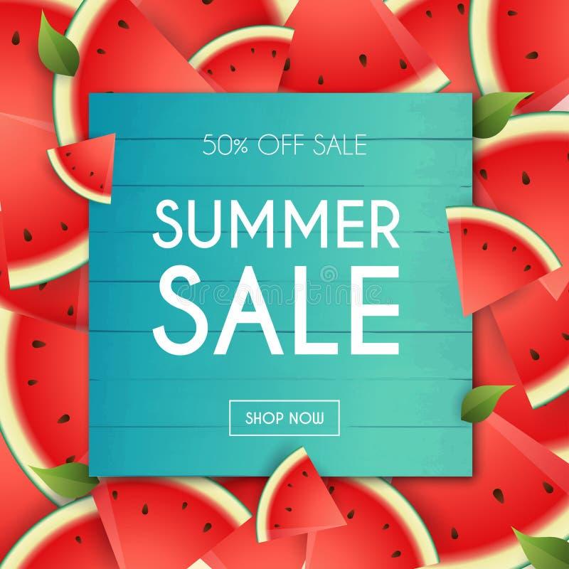 Lato sprzedaży sztandar Plakat, ulotka, ilustracja wektor