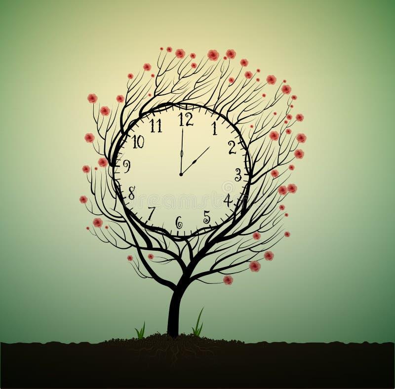 Lato zegar, czas kwitnąć, drzew spojrzenia jak zegar z czerwonymi kwiatami, royalty ilustracja