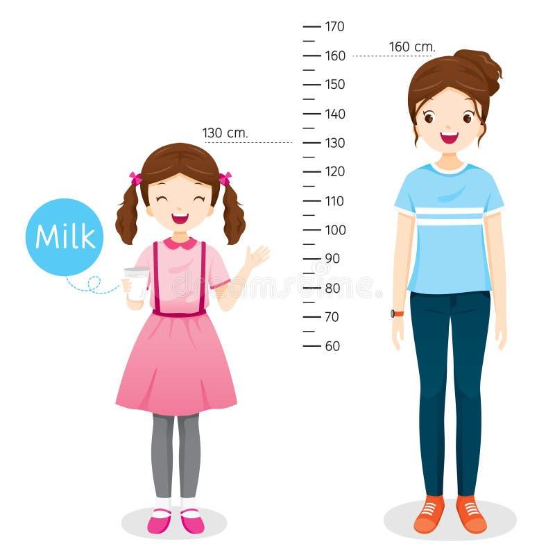 Latte alimentare della ragazza per salute Il latte la rende più alta Altezza di misurazione della ragazza con la donna illustrazione vettoriale