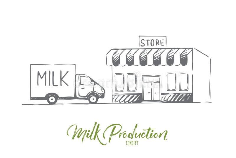 Latte, consegna, fresca, bottiglia, concetto del negozio Vettore isolato disegnato a mano illustrazione vettoriale