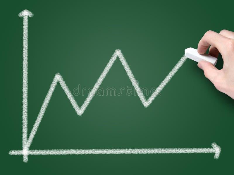 Lavagna con il grafico commerciale di finanze royalty illustrazione gratis
