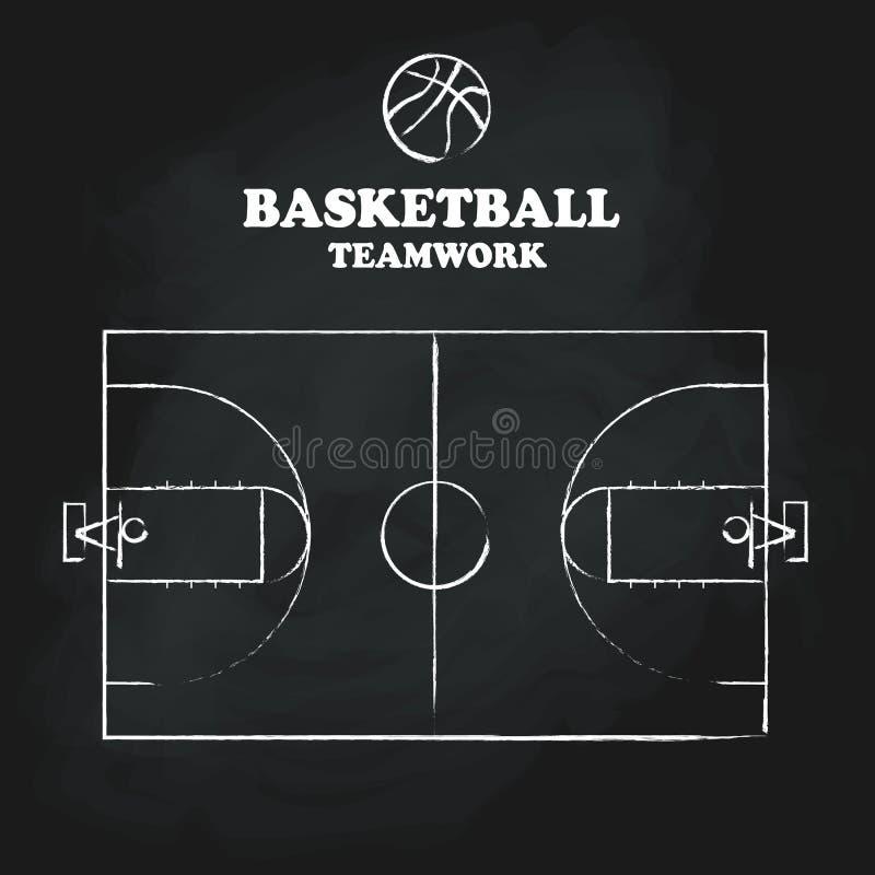 Lavagna disegnata a mano d'annata del pavimento del campo da pallacanestro royalty illustrazione gratis