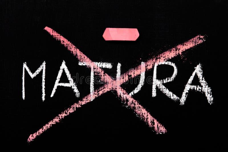Lavagna: L'esame polacco all'estremità della High School ha chiamato MATURA Esame guastato illustrazione vettoriale