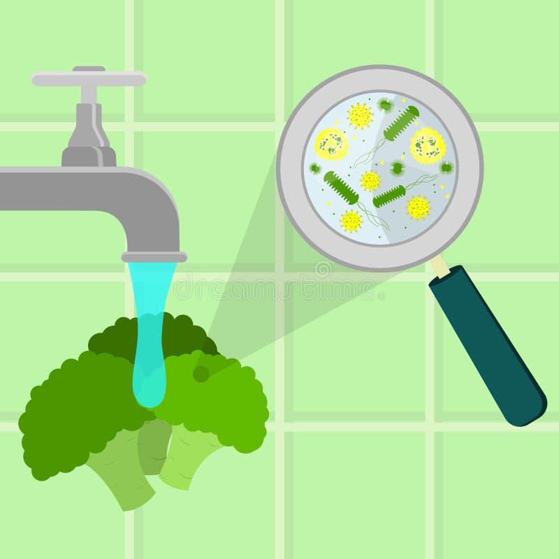 Lavare i broccoli contaminati royalty illustrazione gratis