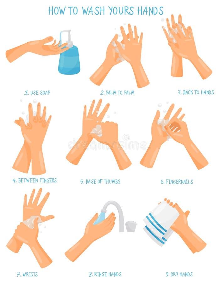 Lavare istruzione di sequenza delle mani, igiene, sanità e risanamento graduali, prevenzione delle malattie infettive illustrazione vettoriale